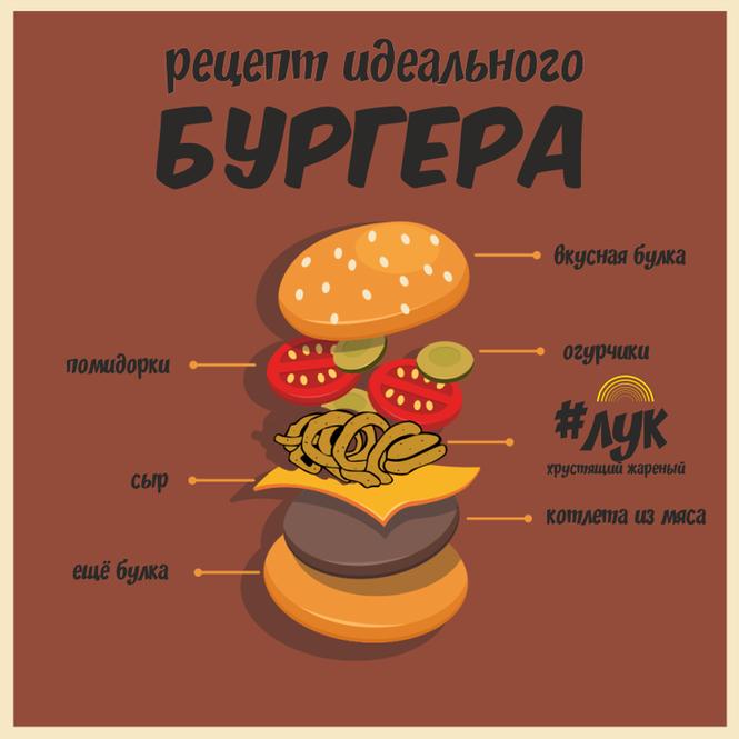 Гамбургер в домашних условиях рецепт фото как  263